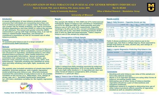 SRNT 2013 Polytobacco Use of SGM Poster