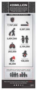 smoking infograph