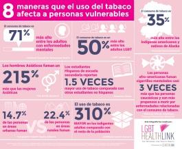 infographic-smoking-cancer-spanish-fixed
