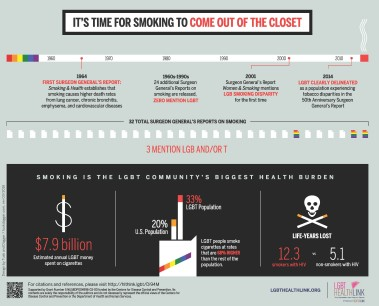 Smoking Infographic 07262017