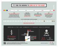 Smoking Infographic-rev03-2016-printer