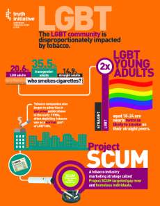 Truth_LGBT FactSheet_FINAL_Page_1