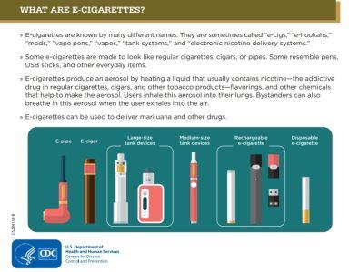CDC Ecigs