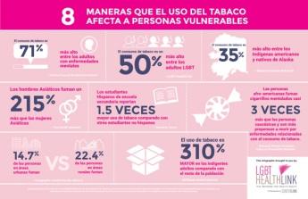 Infographic-Smoking-Cancer_11x17-Spanish